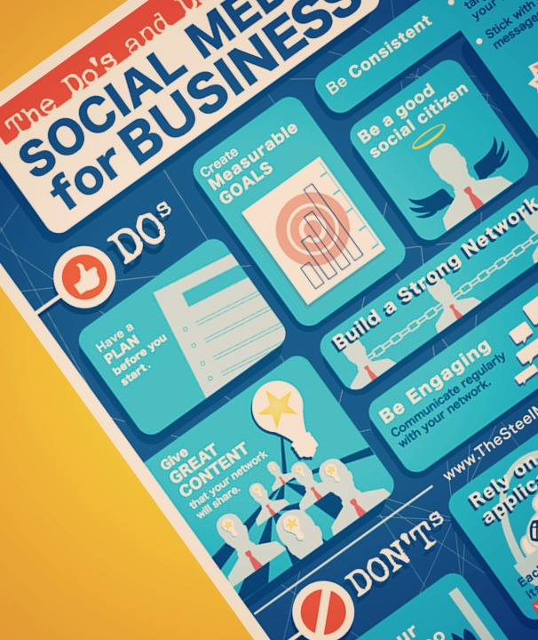 [Infographic] The Do's and Don'ts  of Social Media for Business.