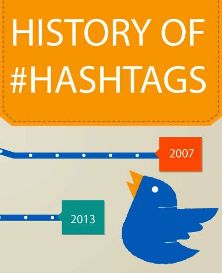 Get To Know The Hashtag's History in This Infographic