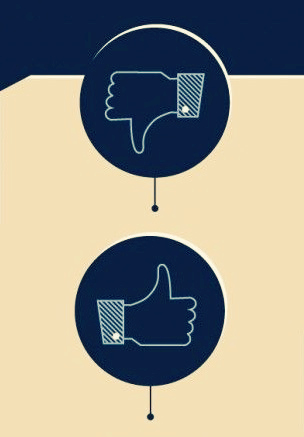 [Infographic] Do's and Don'ts For Businesses on Facebook
