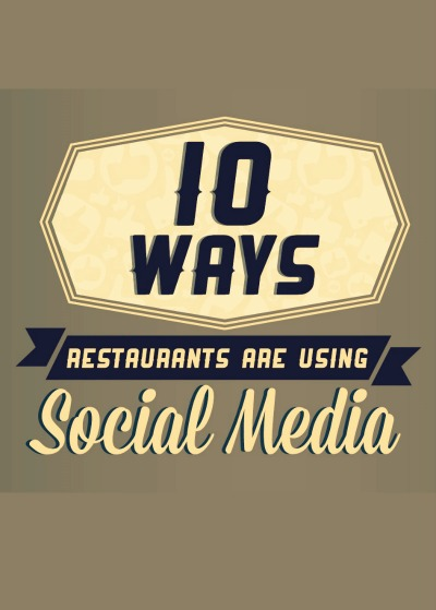 [Infographic] Ten Ways Restaurants Use Social Media